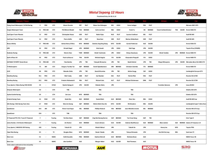 sepang-12hrs-provisional-entry-list-301116-page-001